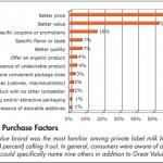 Study Finds Correlation Between Recognizable Brands & Consumer Satisfaction