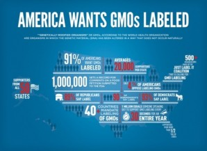 JUST LABEL IT GENETICALLY ENGINEERED FOOD