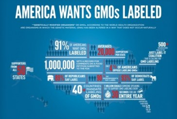 Campaign Encourages FDA To Label GE Foods