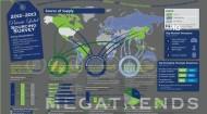 Deloitte study info graphic