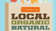 SULLIVAN HIGDON & SINK A FRESH LOOK AT ORGANIC AND LOCAL