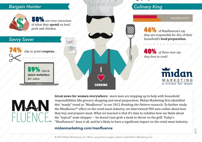 Manfluence-infographic-081913