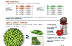 Study: Canned Foods Provide Nutrition, Cost And Safety Benefits