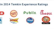 Temkin ratings 2014 logo art