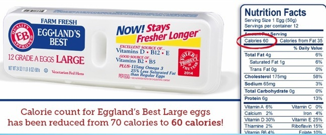 Eggland's Best Reveals Lower Calorie Count For Its Eggs