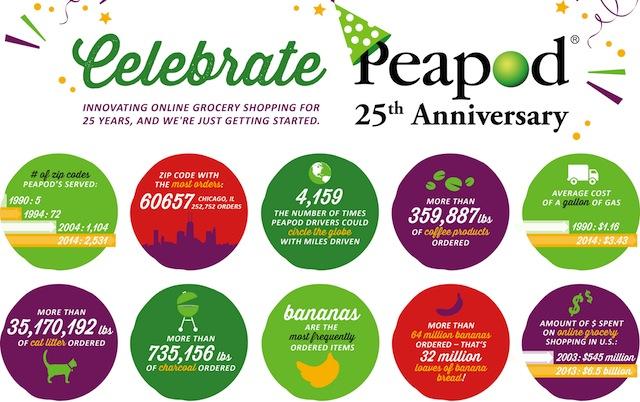 1-Peapod-Infographic-050914