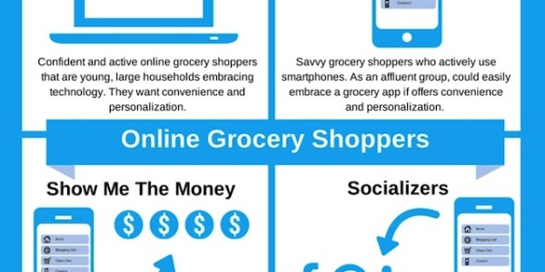 Onling Grocery Shoppers Infographic-FINAL-11-7-14