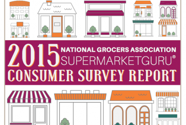 Survey: Fresh Produce And Prices Matter Most To Supermarket Shoppers