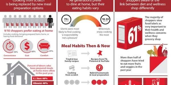 evolution-eating-infographic_022415