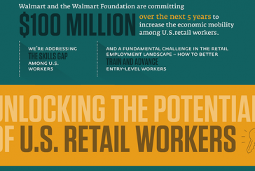 Walmart And Its Foundation Commit $16M To Nonprofits As Part Of Opportunity Initiative
