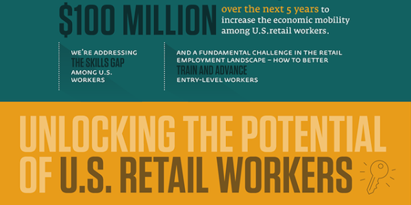 infographic-walmart-foundation-opportunities 2