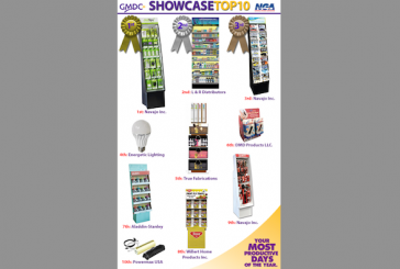 GMDC's 2015 Top 10 Showcase Products Revealed