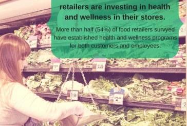 FMI Survey Identifies Retailers As Wellness Destination