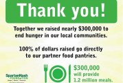 SpartanNash Foundation, Customers Raise Nearly $300K To Help End Hunger