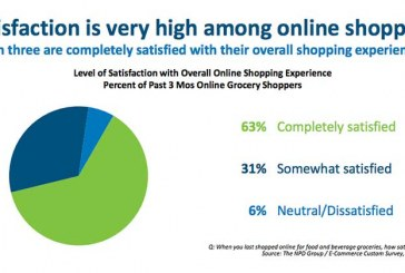 NPD Group Says 'Millions' Will Increase Their Virtual Shopping This Year