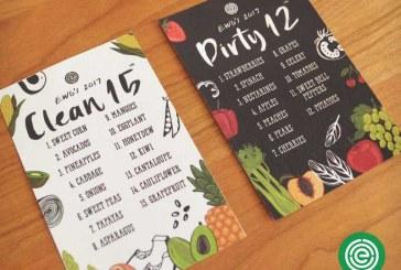EWG Releases Annual 'Dirty Dozen' List