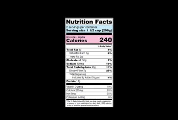 FDA Revamps Nutrition Facts Label For Packaged Foods