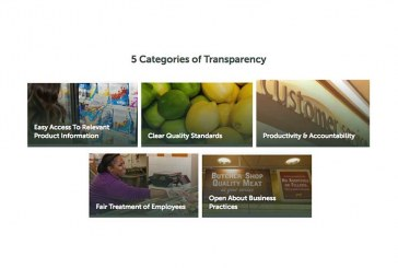 State Of The Grocery Marketplace: Shoppers Demand In-Depth Transparency