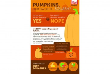 Favorable Midwest Weather Is Good News For Pure Pumpkin Fans