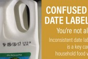 Companies Commit To Simplify Food Date Labels By 2020