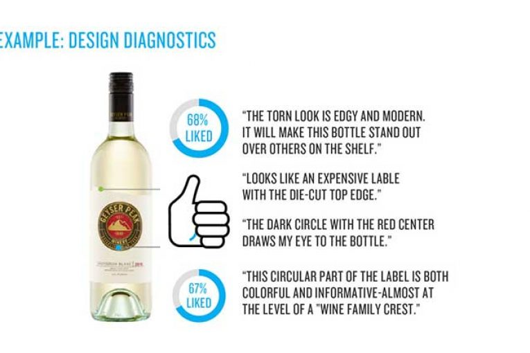 Nielsen wine packaging study graphic