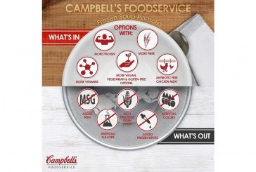 Campbell's Foodservice Reformulates Soups With 'Real Food Approach'