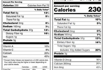 GMA Welcomes FDA's Extension For Nutrition Facts Panel Compliance