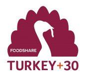 turkey 30