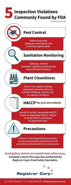 FDA Food Safety Violations