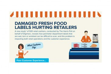 Survey: Problems Scanning Fresh Food Labels Decrease Productivity