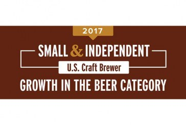 Small And Independent Brewers See Sustained Growth In 2017