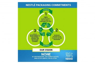 Nestlé Aims For 100 Percent Recyclable Or Reusable Packaging By 2025