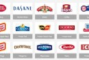 BrandSpark Lists 2018's Most Trusted Brands In The U.S.