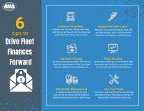 Fleet vehicles, lease vs. buy