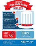 HR Benefits graphic