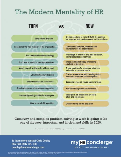 The Modern Mentality of HR graphic