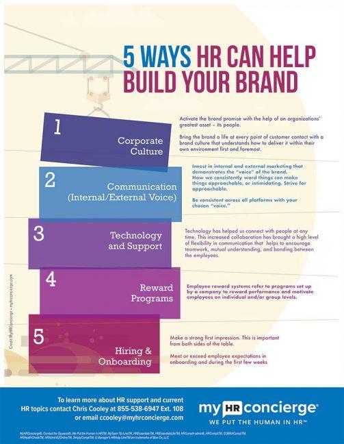 HR & Benefits