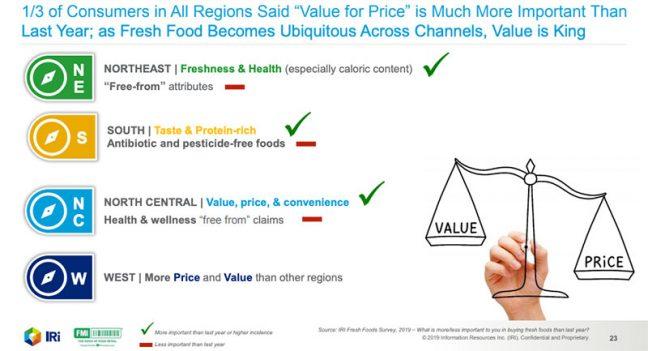 IRI balancing the pendulum value is king